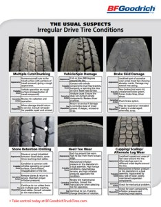 Dot example also tire wear bfgoodrich truck tires rh bfgoodrichtrucktires