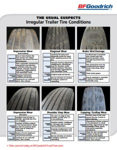 Trailer tools tire also wear bfgoodrich truck tires rh bfgoodrichtrucktires