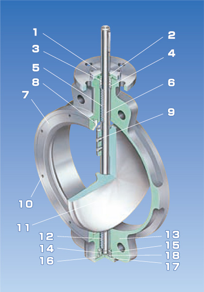Teflon Coated Bolt Torque Specifications