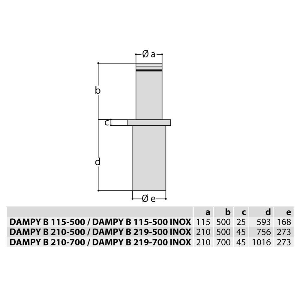 DAMPY B 0219-500