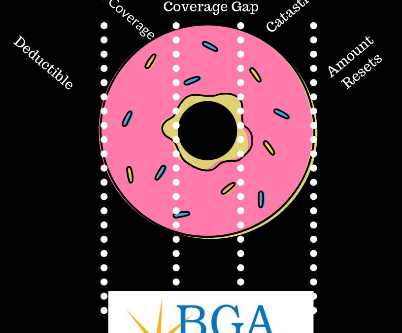 Understanding the Medicare Part D Donut Hole