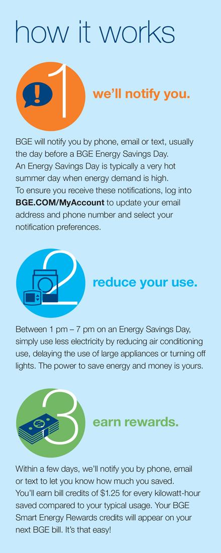 smart energy rewards baltimore gas