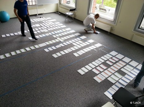 Company Project Planning