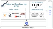 a DL Framework