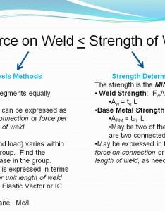 Force   strength click on image for larger view also welding intro rh bgstructuralengineering