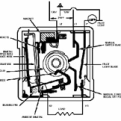 120 Volt Thermostat Wiring Diagram 2005 Ford F 250 Fuse Box Energy Regulators, Simmerstats, Infinite Heat Switch, Control Switch