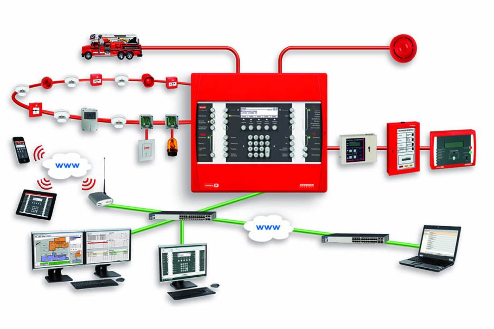 medium resolution of ul en and vds approved fire alarm panels by schrack honeywell ravel agni and many more
