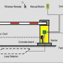 Gate Photocell Wiring Duncan Diagrams Barrier System, Abu Dhabi, Dubai, System Improves Your Security By Increasing ...