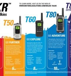 walkie talkie abu dhabi [ 1121 x 792 Pixel ]