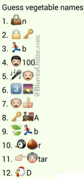 Whatsapp-emoticons-puzzle-Guess