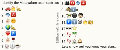 Whatsapp Puzzles Guess Malyalam Movie Actor and Actress Names From Emoticons and Smileys