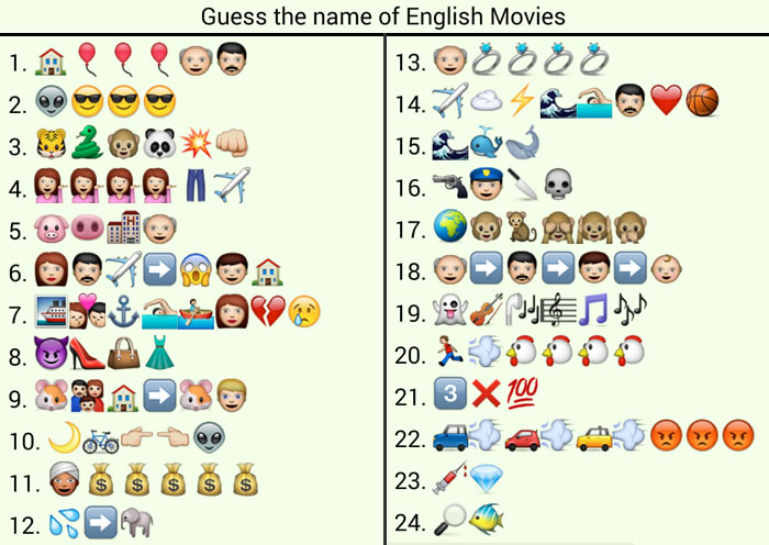 Whatsapp Puzzles Guess The English Movie Names From Emoticons And