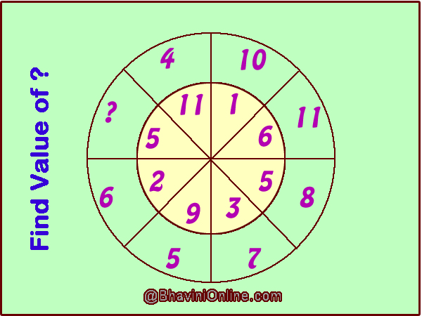 Difficult Math Puzzle: Find the Value of ? in the Circle