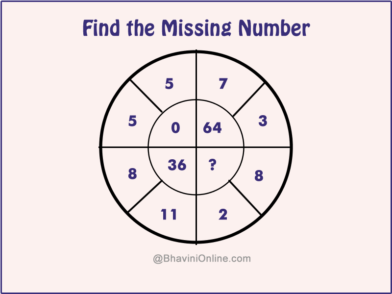 Fun Riddle Games: Find the Missing Number in the Circle