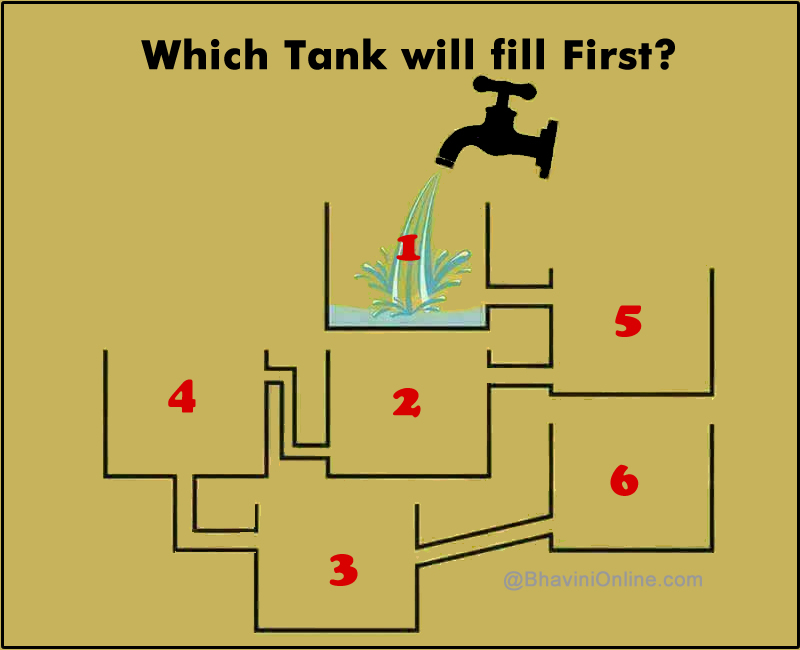 logical riddle which tank will be full first iii 6 tank both