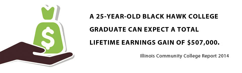 A 25-year-old Black Hawk College program graduate can expect a total lifetime earnings gain of more than $500,000