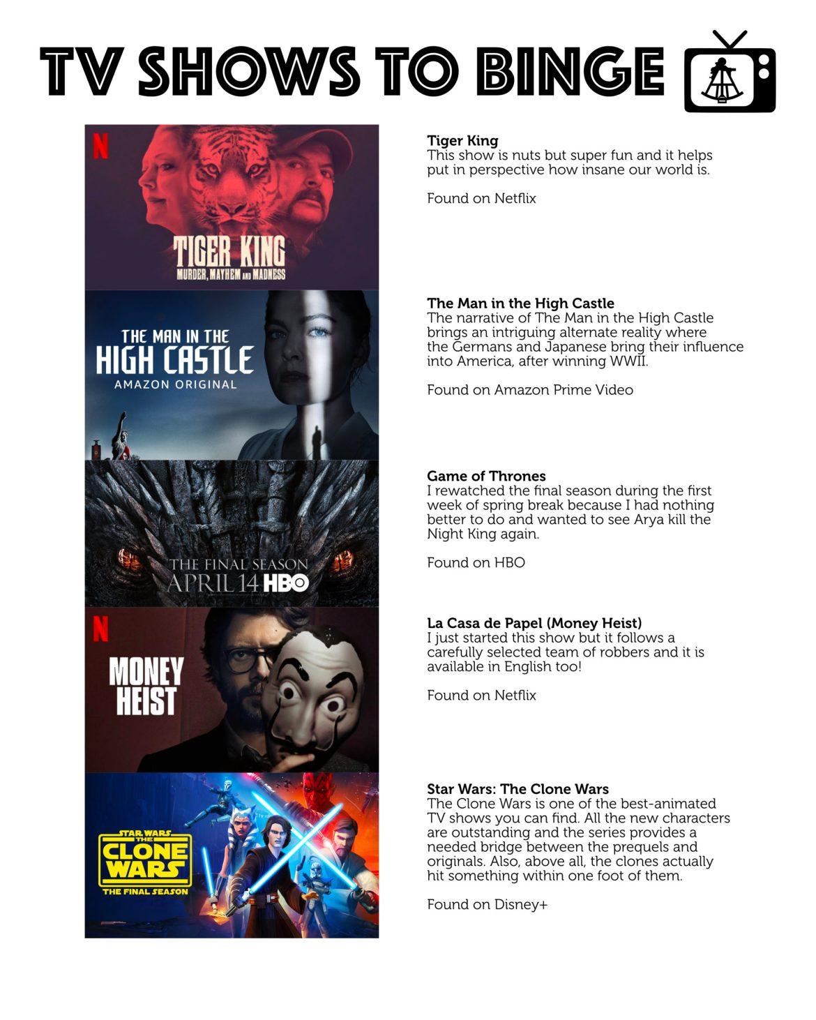 TV Show List
