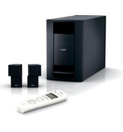 bose lifestyle homewide powered speaker system black  [ 1000 x 1000 Pixel ]
