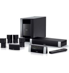 bose lifestyle v30 home theater system black  [ 1000 x 1000 Pixel ]