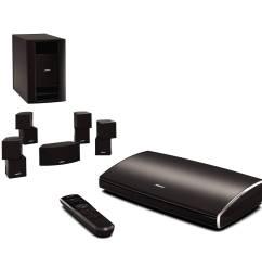 bose lifestyle 535 series ii home entertainment system black  [ 2000 x 2000 Pixel ]