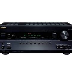 onkyo tx sr608 7 2 channel home theater receiver [ 2500 x 2500 Pixel ]