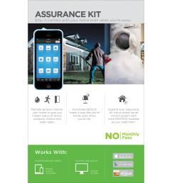 insteon assurance home automation kit [ 2500 x 2500 Pixel ]