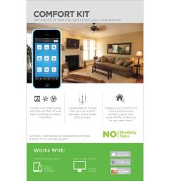 insteon comfort home automation kit [ 2500 x 2500 Pixel ]