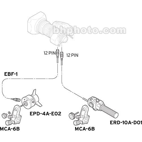 FUJINON SS13A PDF