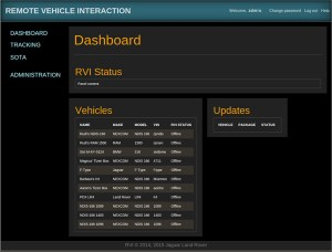 RVI and SOTA application dashboard