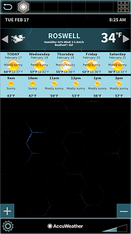 Display current weather details, hourly, and 5 day forecast