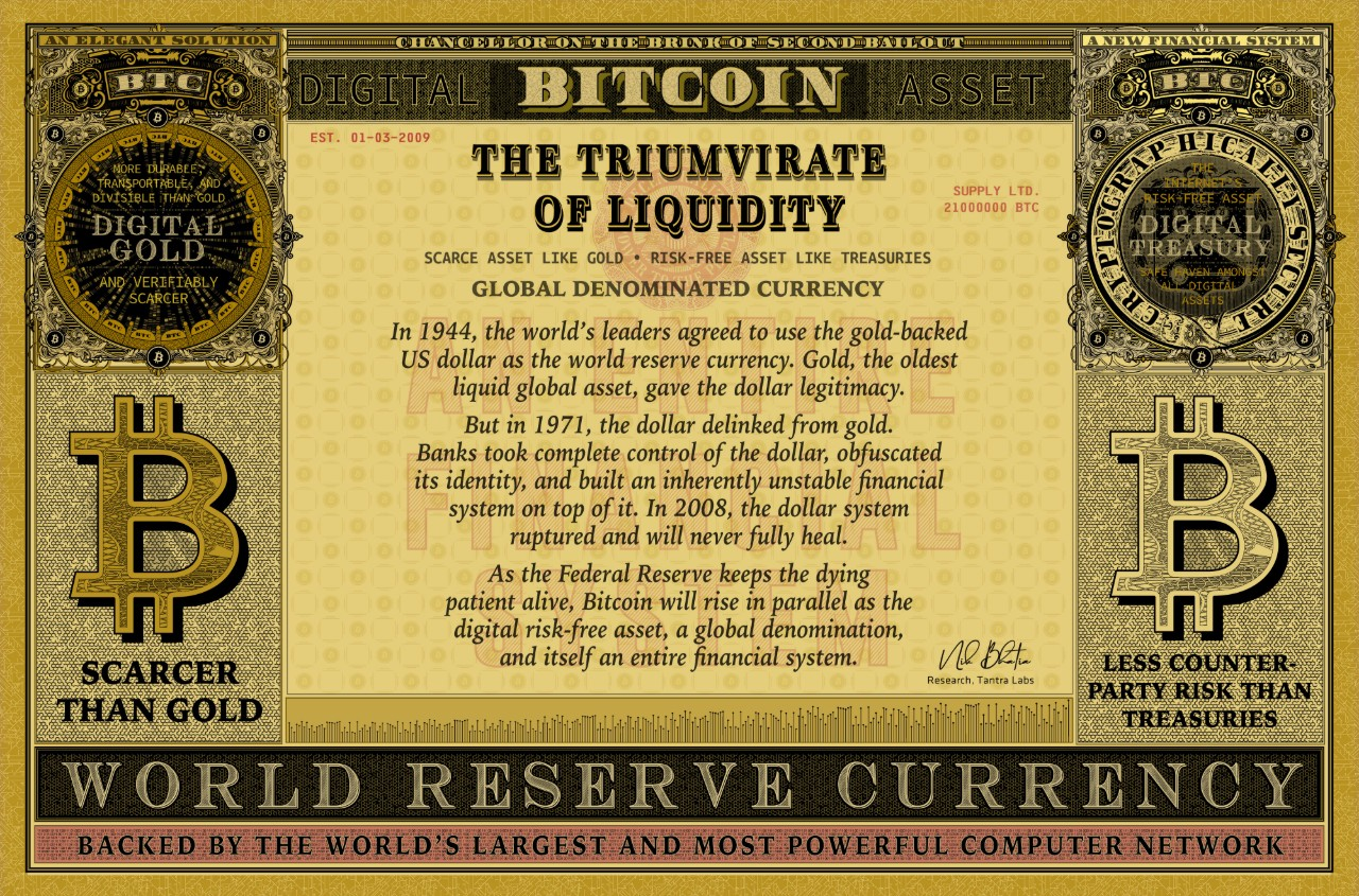 Bitcoin world reserve currency besjtebank.org