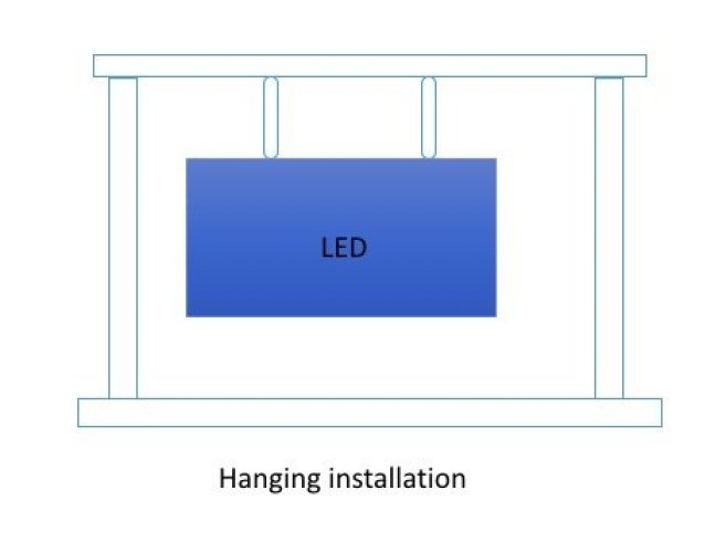 Hanging LED screens installation