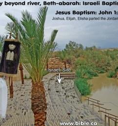 diagram of water baptism [ 3296 x 2472 Pixel ]