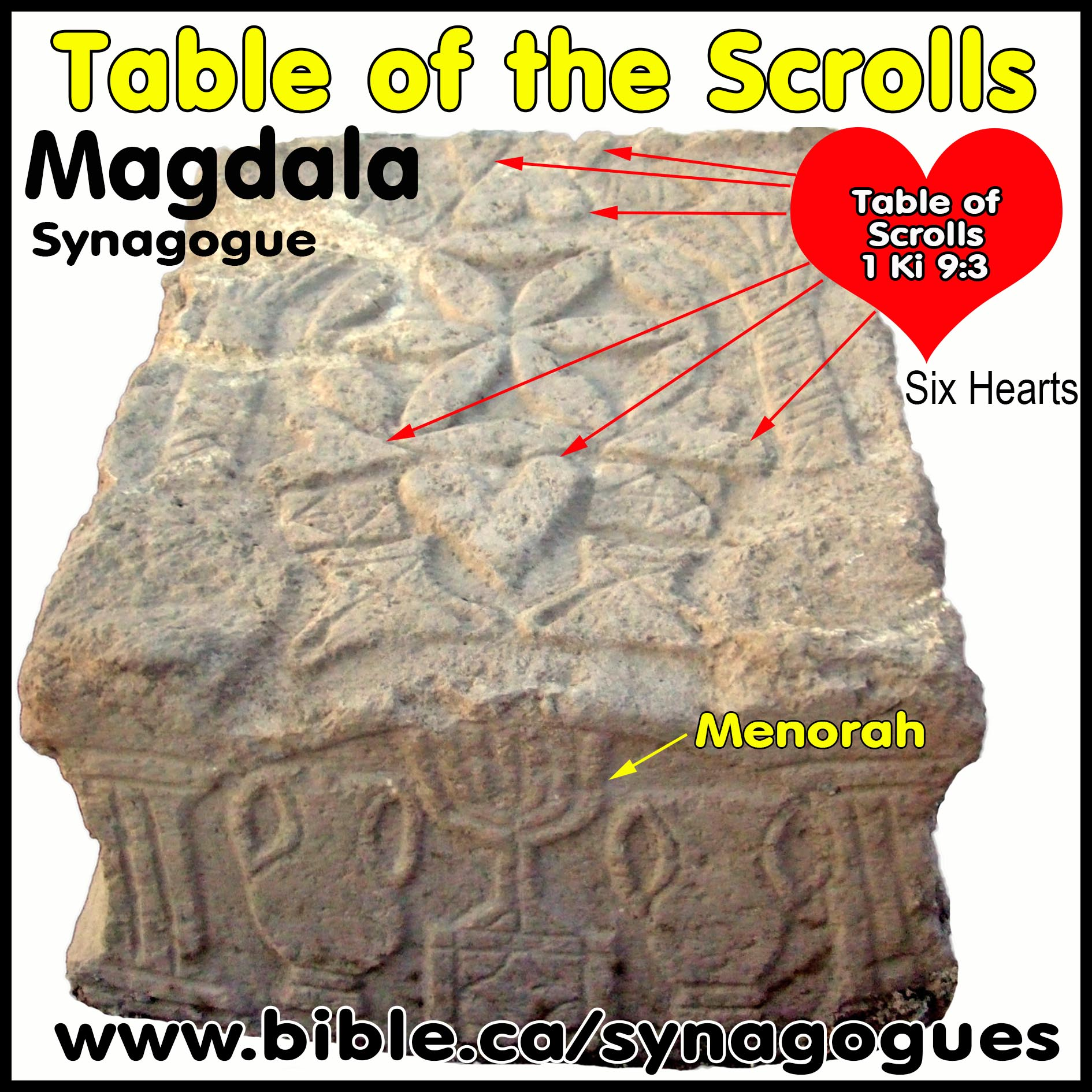 First Century Synagogue Top Plans Magdala Taricheae 50 Bc