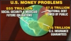 US debt $78.8 trillion
