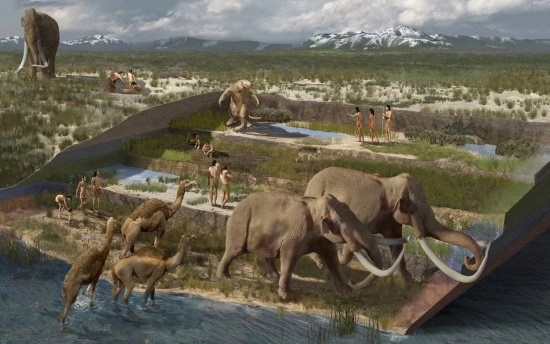 """Showing the different """"time periods"""" of the last ice age"""