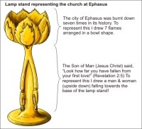 Bible Cartoons: Revelation: 7 gold lamp stands