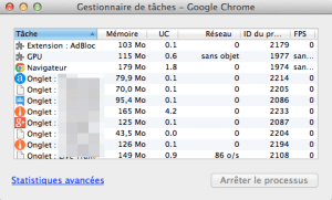 chrome gestion tache