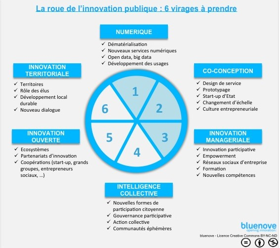 InnovationPublique1-e1445240054614