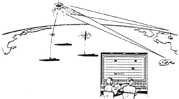 bújt az üldözött: Szovjet skalár elektromágneses fegyverek
