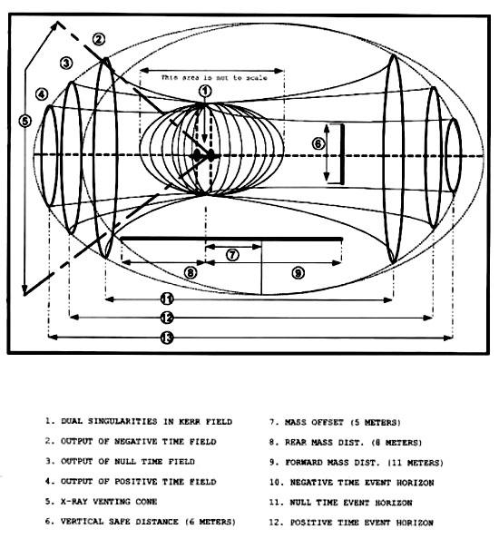 John Titor's Time Machine