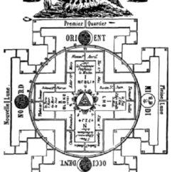 Inside Skull Diagram Electric Relay Wiring Codex Magica - 18
