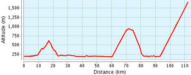 UCI-wch-masters-Trento-staza