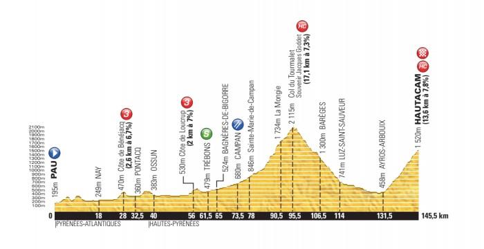 Tour-de-France-14-Stage-18