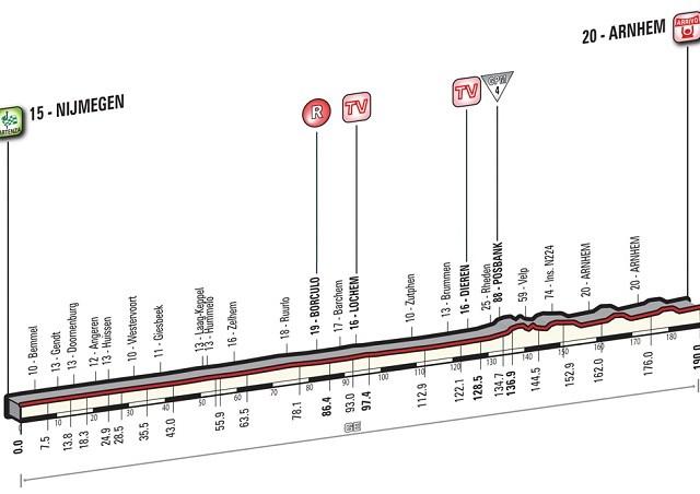 Giro'16 E3 Najmehen-Arnem 190km