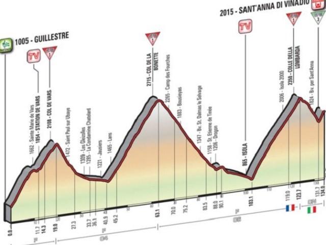 Giro'16 E20 St Ana di Vinadio 134km