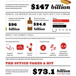 The Cost of Being Overweight [Infographic]