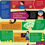 How to Raise Money-Conscious Kids [INFOGRAPHIC]
