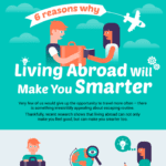 6 Reasons Why Living Abroad Will Make You Smarter