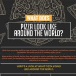 Pizza Around the World – What Does It Look Like?